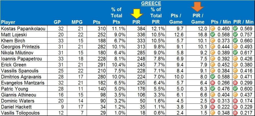 Greece June 11th